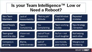 Does your Team Intelligence need a reboot