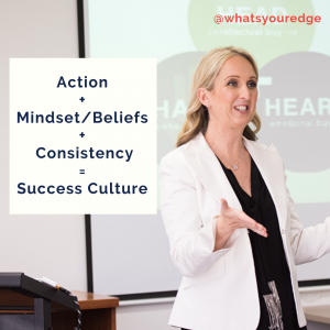 Action + Mindset + beliefs
