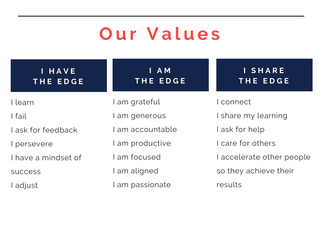 wye values our why