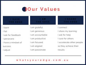 WYE? Values