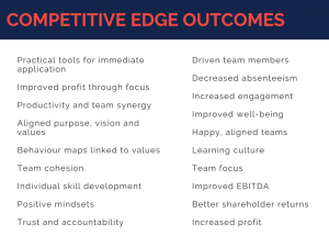 EDGE outcomes