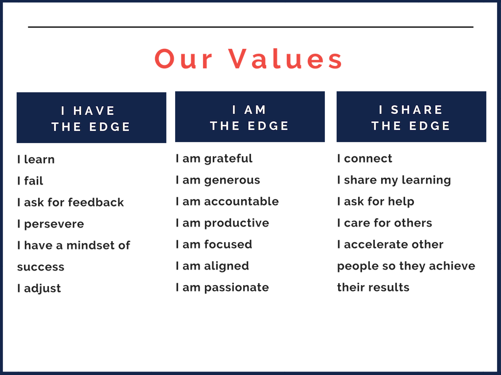 wye values our why - borders